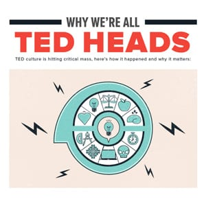 TED Talks: Why We're All TED-Heads – Infographic