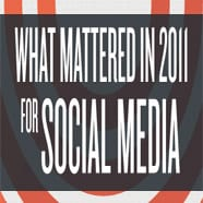 What Mattered In 2011 For Social Media? [INFOGRAPHIC]